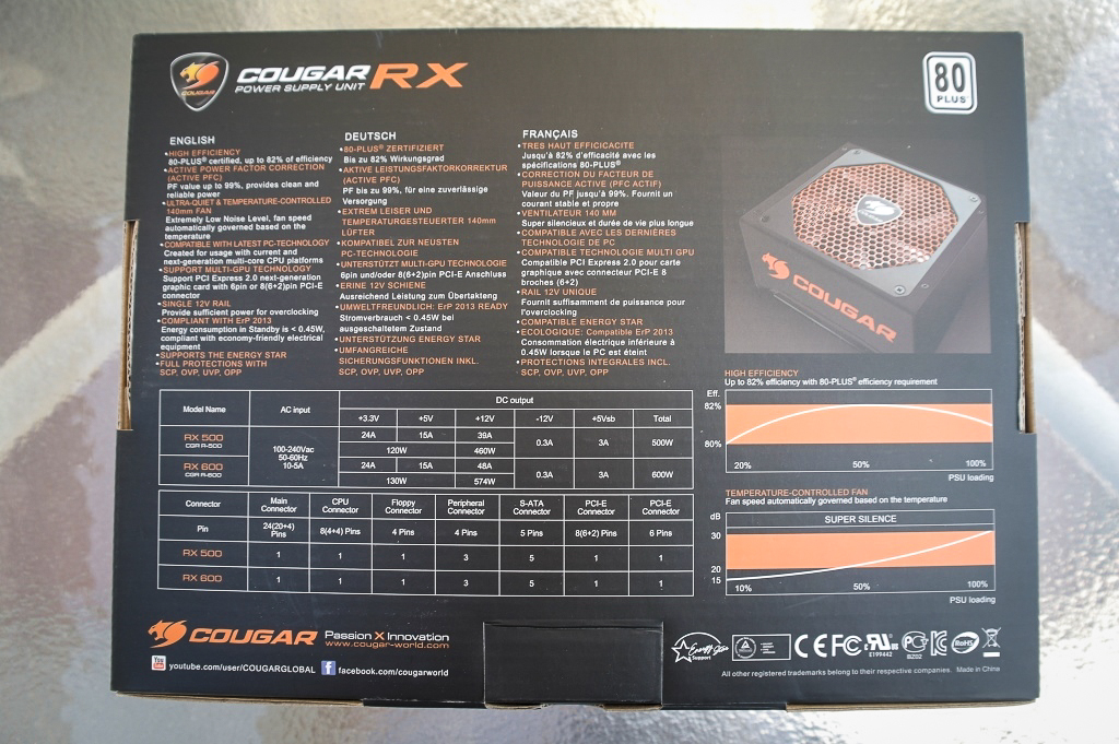 Cougar RX Series 500W Gaming PSU 80 PLUS