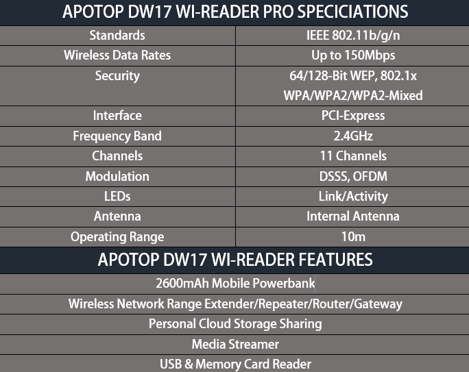 Apotop DW17 Wi-Reader Pro specifications