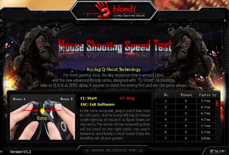 A4Tech Bloody Gun3 Headshot V8 Gaming Mouse software